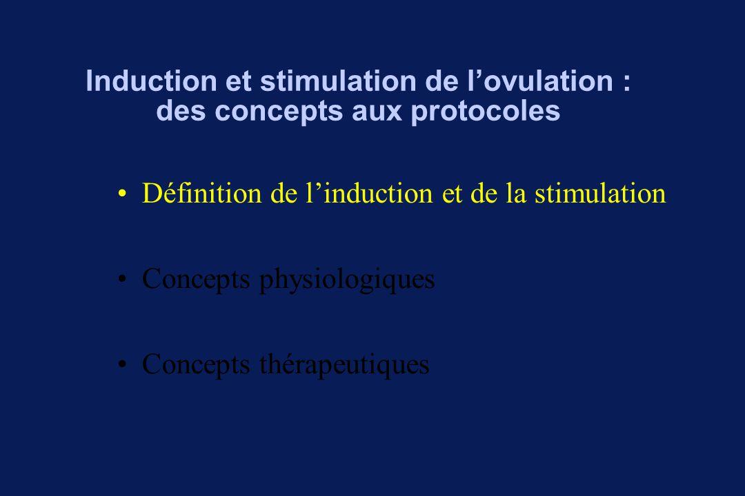 Induction de l ovulation Stérilité par anomalie de l ovulation Supra hypophysaire Hypophysaire PCO Déficience ovarienne Inclassable