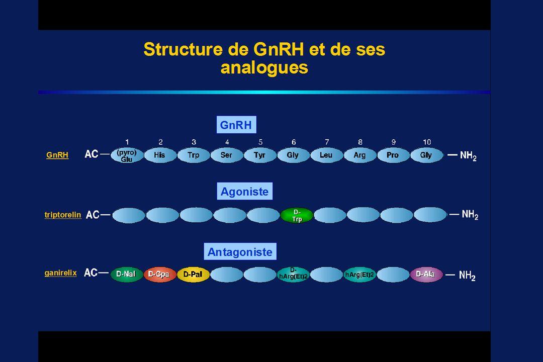 Agoniste et Antagoniste GnRH LHFSH Agoniste Antagoniste Désensibilisationhypophysaire