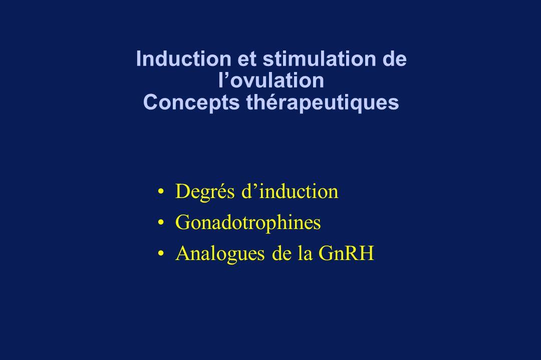 Application à la stimulation de l'ovulation : Les protocoles Protocoles agonistes Protocoles antagonistes