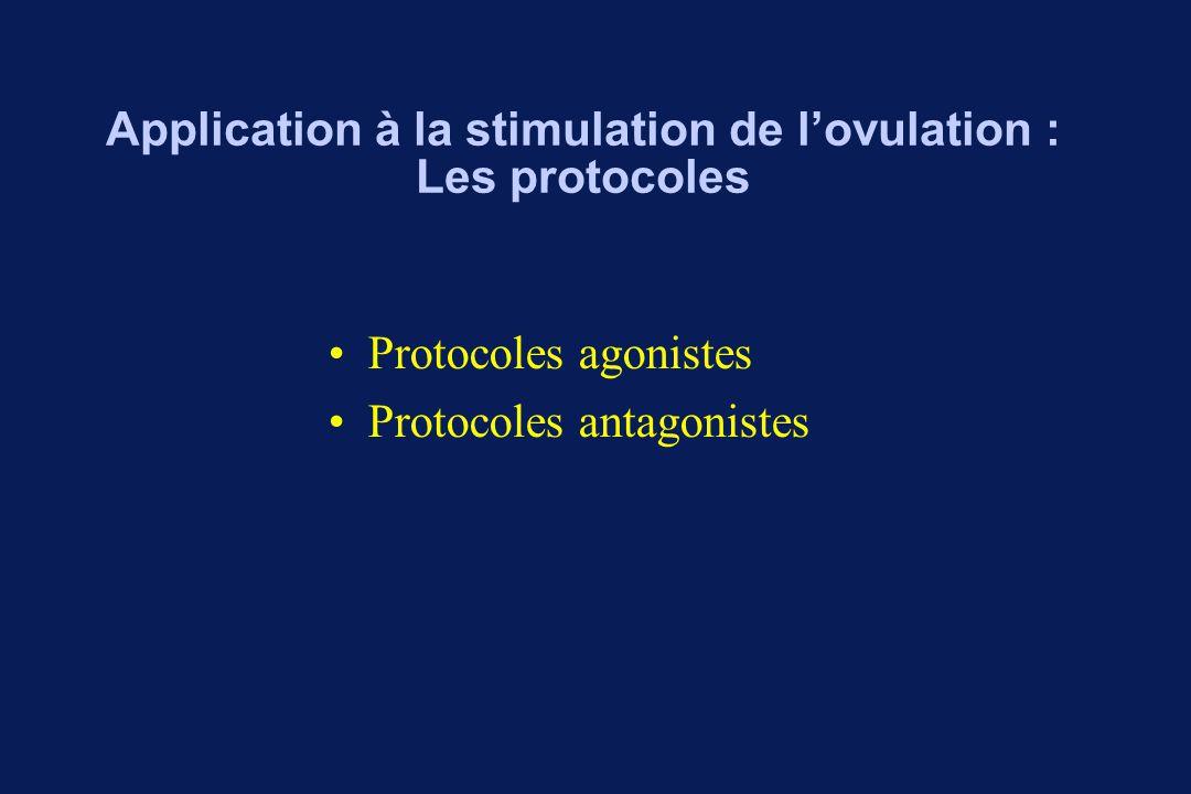Analogues de la GnRH (agonistes) Leuproreline - Enantone ® ● Triptoreline - Decapeptyl ® - Gonapeptyl ®