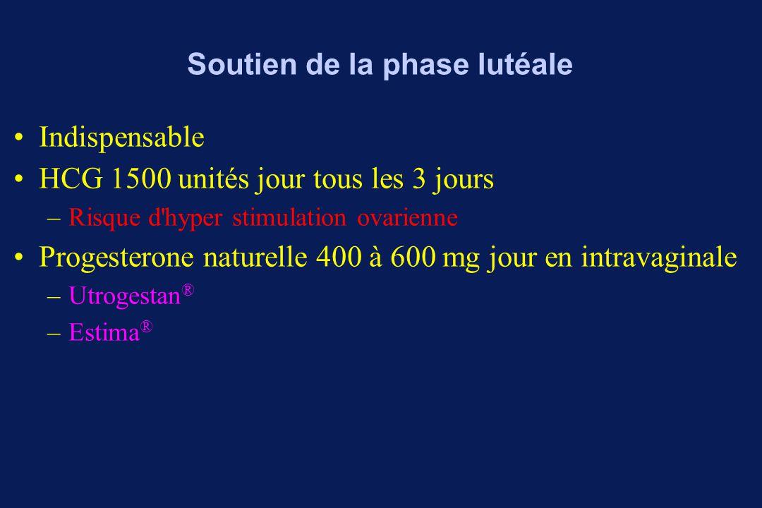 Associations médicamenteuses Acide folique 0.4 mg –Apport quotidien dès le début de la stimulation Aspegic 100 mg nourrison –Apport quotidien dès la réimplantation des embryons