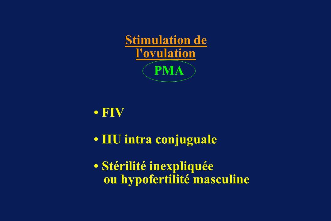 Induction et stimulation de l'ovulation : des concepts aux protocoles Définition de l'induction et de la stimulation Concepts physiologiques Concepts thérapeutiques