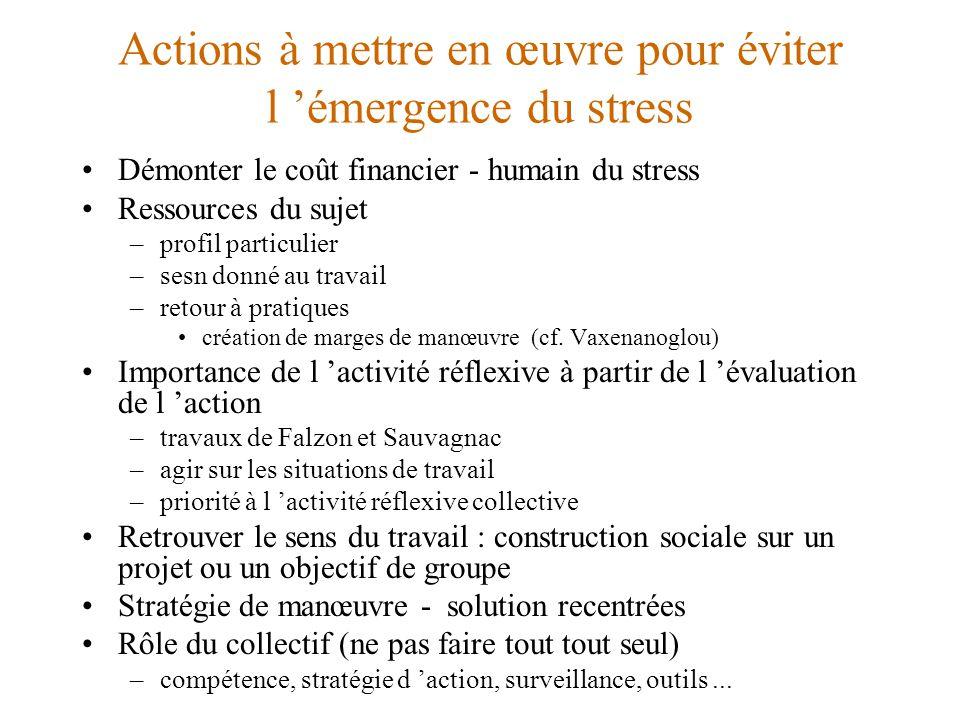 Actions à mettre en œuvre pour éviter l 'émergence du stress Démonter le coût financier - humain du stress Ressources du sujet –profil particulier –se