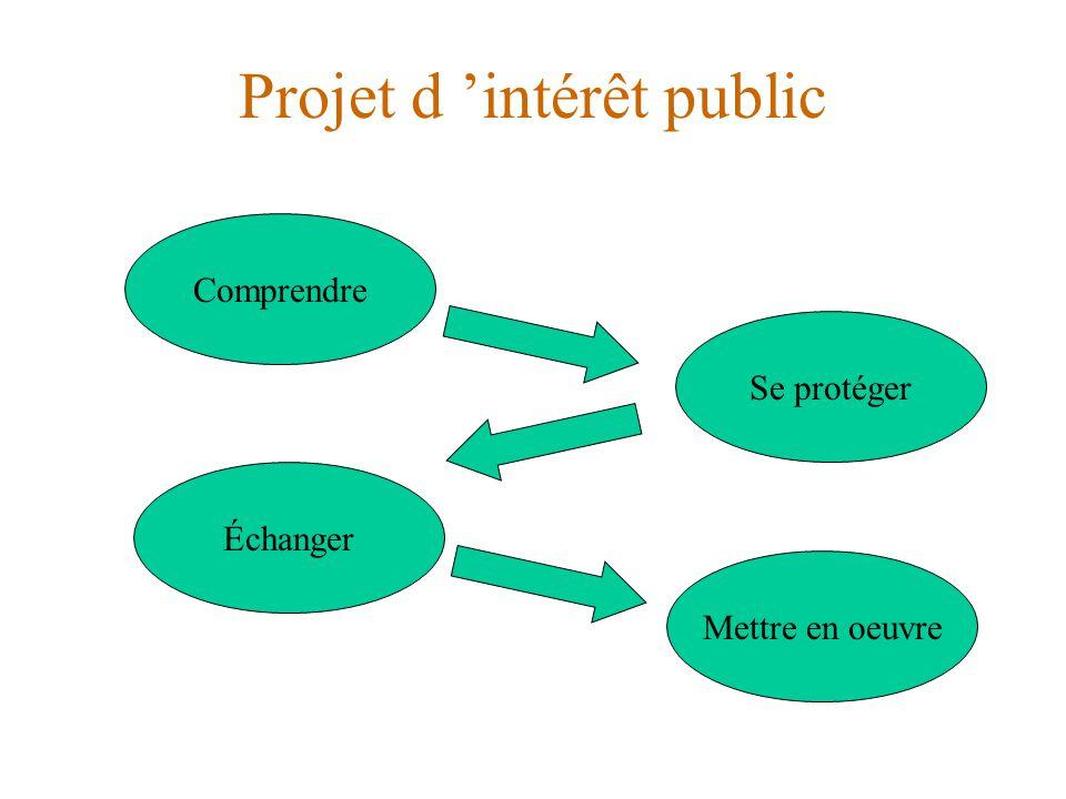 Projet d 'intérêt public Se protéger Mettre en oeuvre Comprendre Échanger
