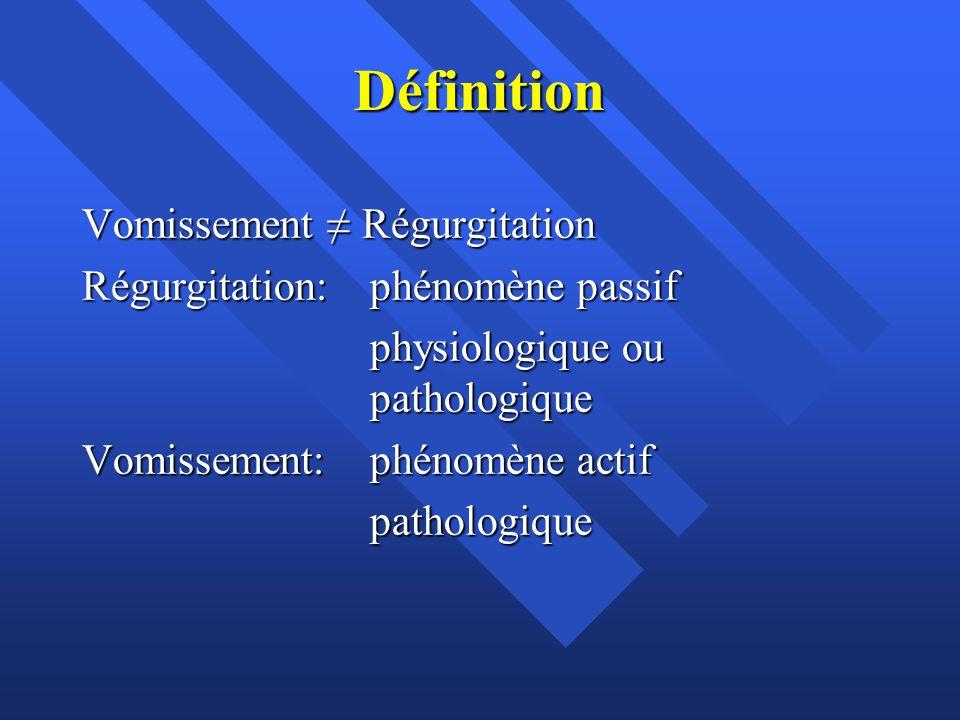 Définition Vomissement ≠ Régurgitation Régurgitation: phénomène passif physiologique ou pathologique Vomissement: phénomène actif pathologique