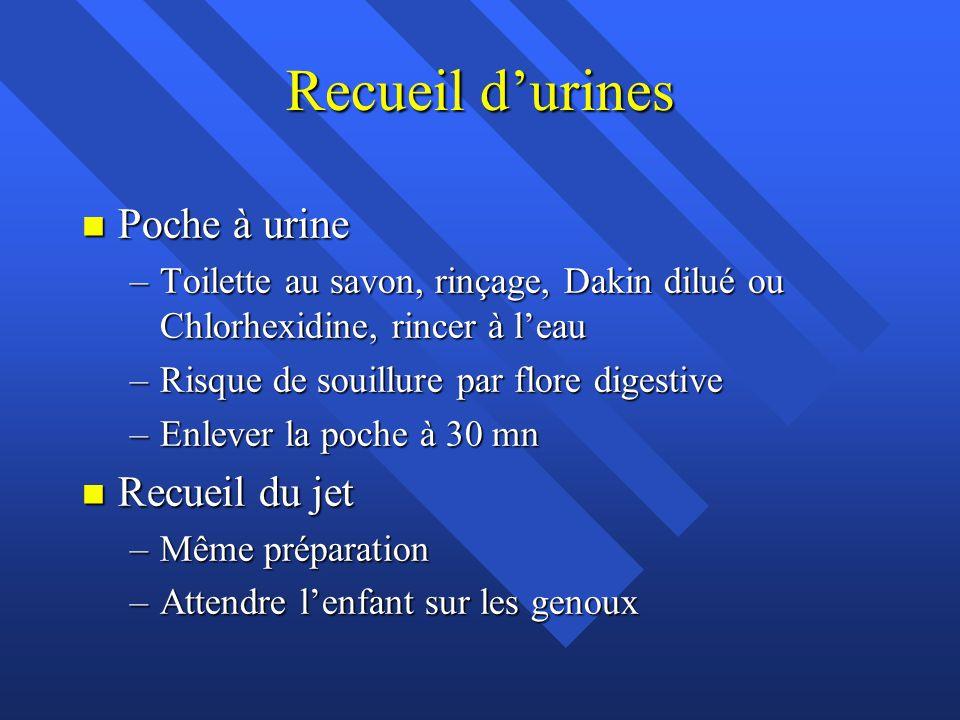 Recueil d'urines n Poche à urine –Toilette au savon, rinçage, Dakin dilué ou Chlorhexidine, rincer à l'eau –Risque de souillure par flore digestive –E