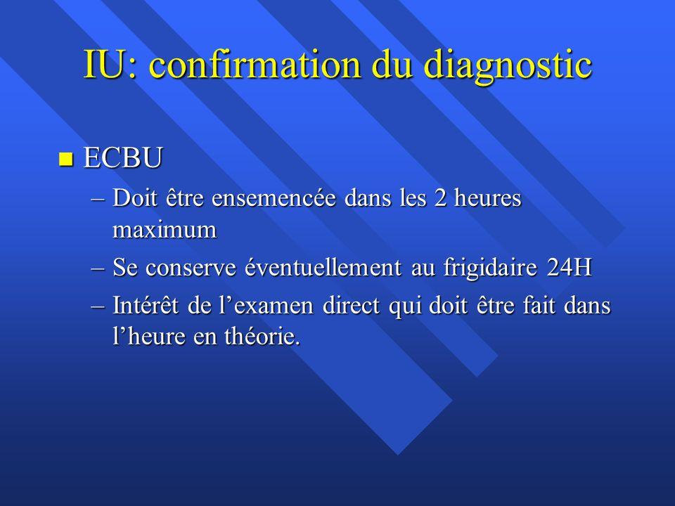 IU: confirmation du diagnostic n ECBU –Doit être ensemencée dans les 2 heures maximum –Se conserve éventuellement au frigidaire 24H –Intérêt de l'exam