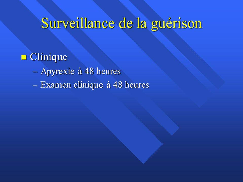 Surveillance de la guérison n Clinique –Apyrexie à 48 heures –Examen clinique à 48 heures