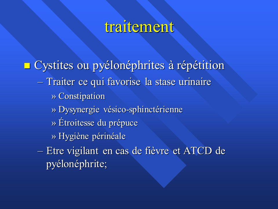 traitement n Cystites ou pyélonéphrites à répétition –Traiter ce qui favorise la stase urinaire »Constipation »Dysynergie vésico-sphinctérienne »Étroi