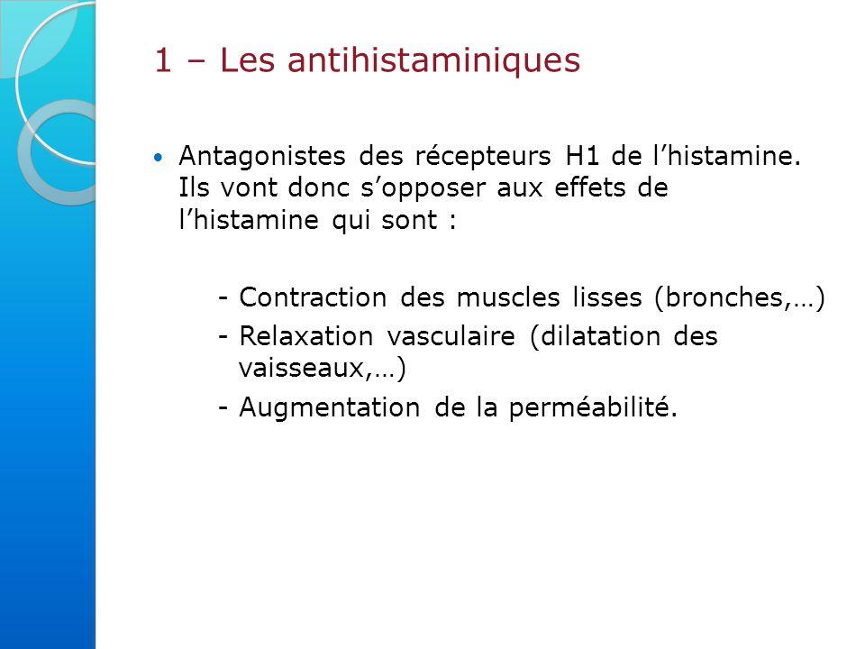 1 – Les antihistaminiques Antagonistes des récepteurs H1 de l'histamine.