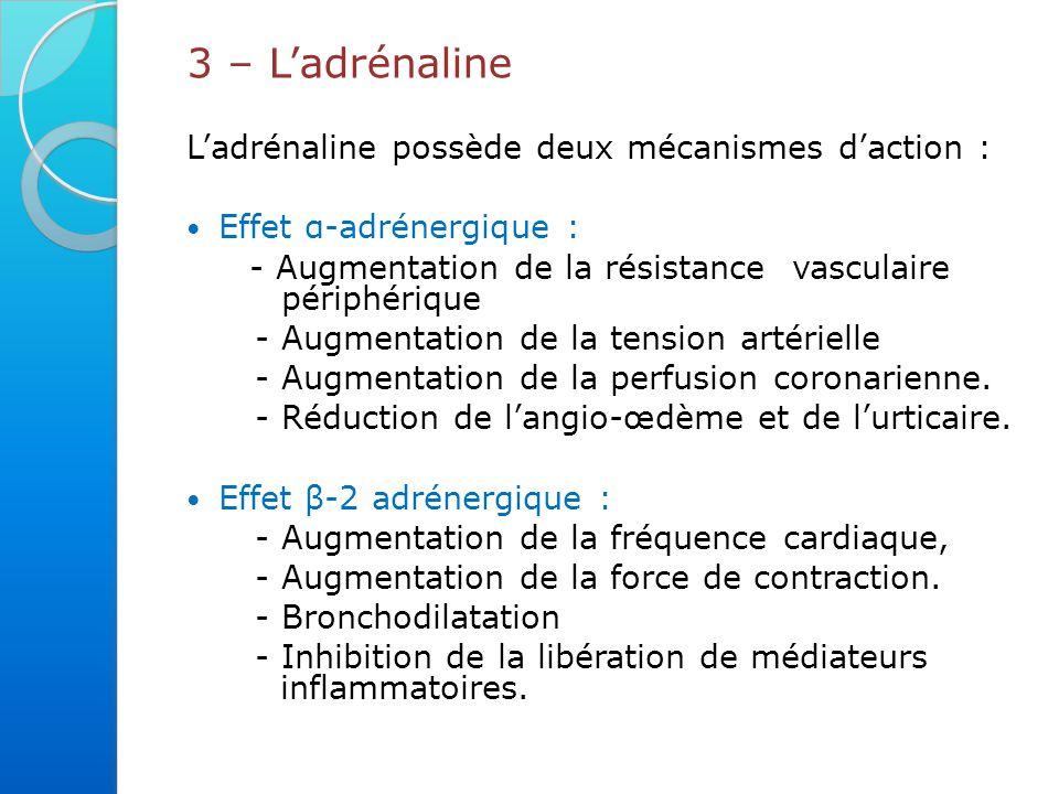 3 – L'adrénaline L'adrénaline possède deux mécanismes d'action : Effet α-adrénergique : - Augmentation de la résistance vasculaire périphérique - Augmentation de la tension artérielle - Augmentation de la perfusion coronarienne.
