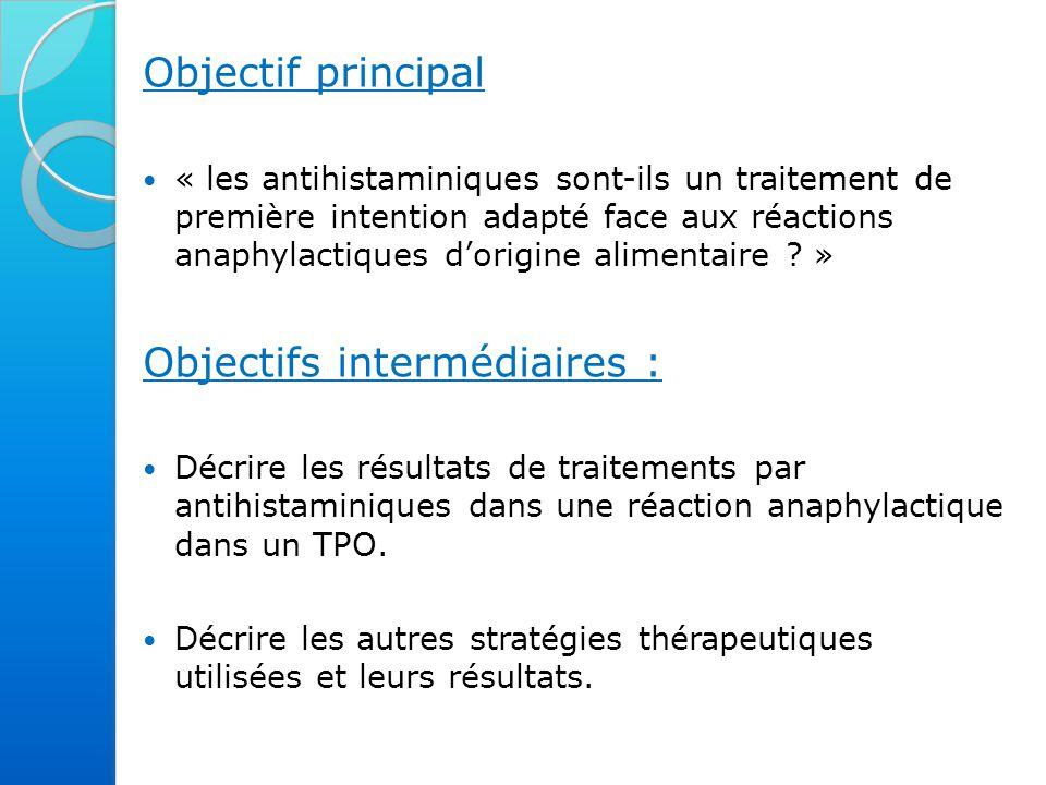 Objectif principal « les antihistaminiques sont-ils un traitement de première intention adapté face aux réactions anaphylactiques d'origine alimentaire .