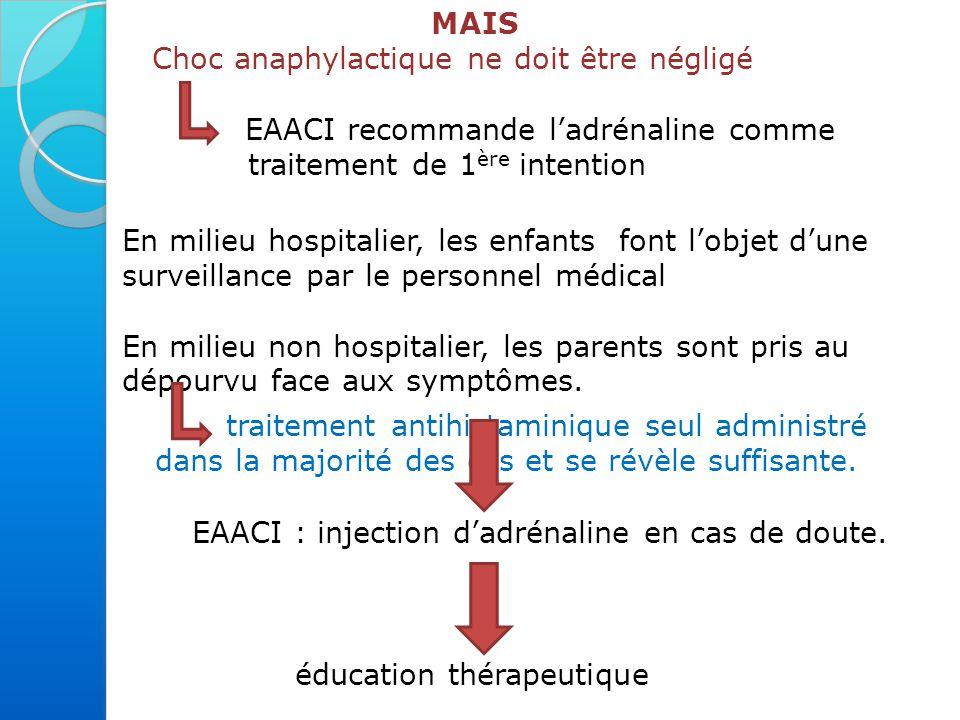 Conclusion : « les antihistaminiques représentent-ils un traitement de première intention adapté face aux réactions anaphylactiques d'origine alimentaire .