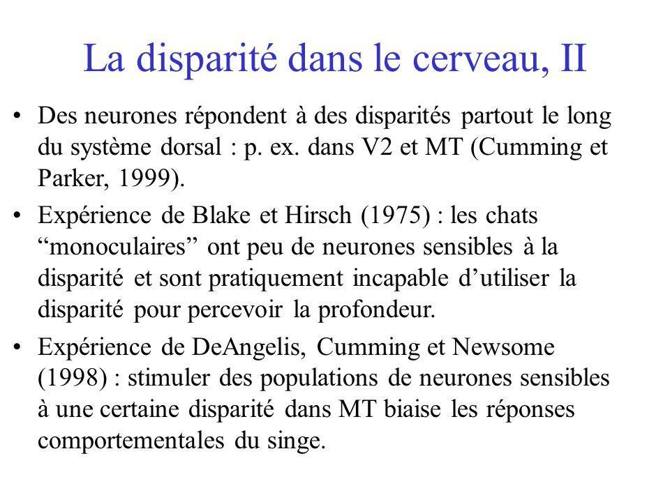 La disparité dans le cerveau, II Des neurones répondent à des disparités partout le long du système dorsal : p. ex. dans V2 et MT (Cumming et Parker,