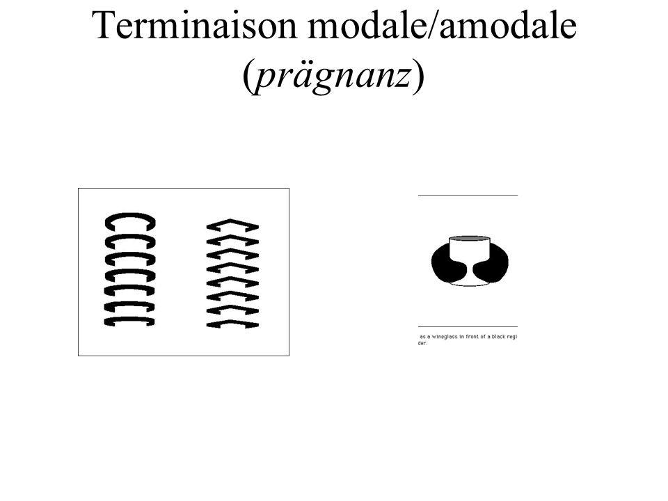 Terminaison modale/amodale (prägnanz)