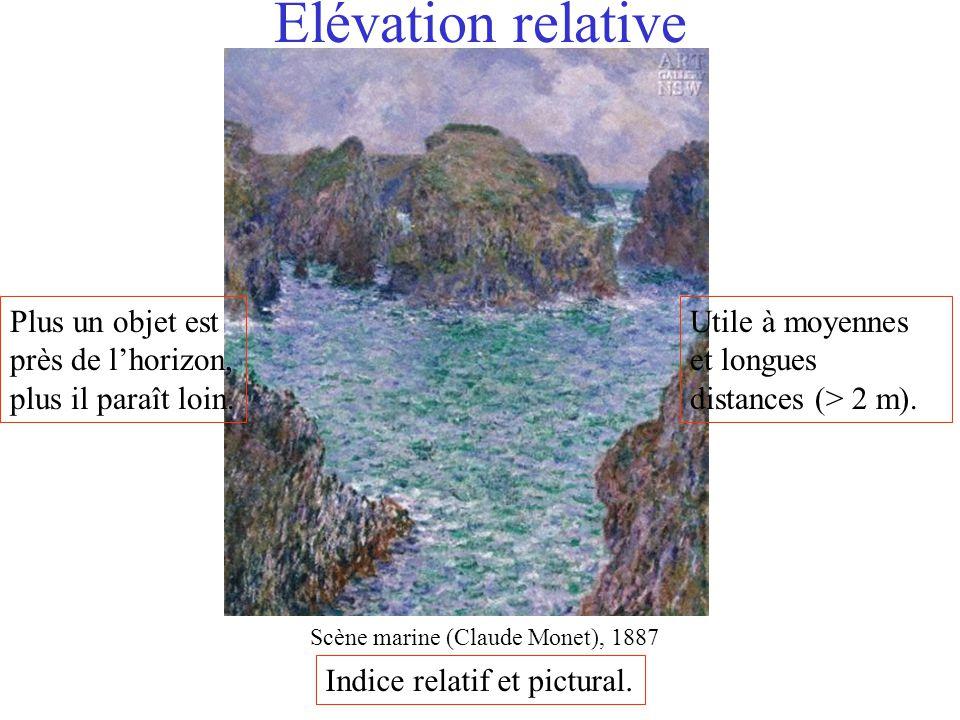 Scène marine (Claude Monet), 1887 Élévation relative Plus un objet est près de l'horizon, plus il paraît loin. Indice relatif et pictural. Utile à moy