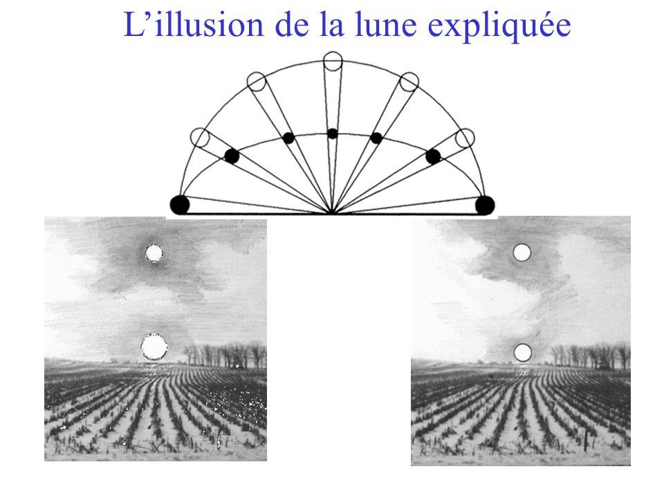 L'illusion de la lune expliquée