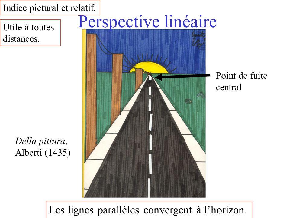Perspective linéaire Les lignes parallèles convergent à l'horizon. Point de fuite central Della pittura, Alberti (1435) Indice pictural et relatif. Ut