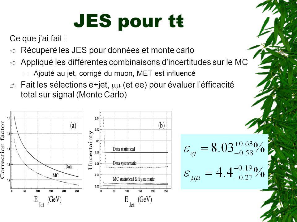 JES pour tŧ Ce que j'ai fait :  Récuperé les JES pour données et monte carlo  Appliqué les différentes combinaisons d'incertitudes sur le MC –Ajouté au jet, corrigé du muon, MET est influencé  Fait les sélections e+jet,  (et ee) pour évaluer l'éfficacité total sur signal (Monte Carlo)