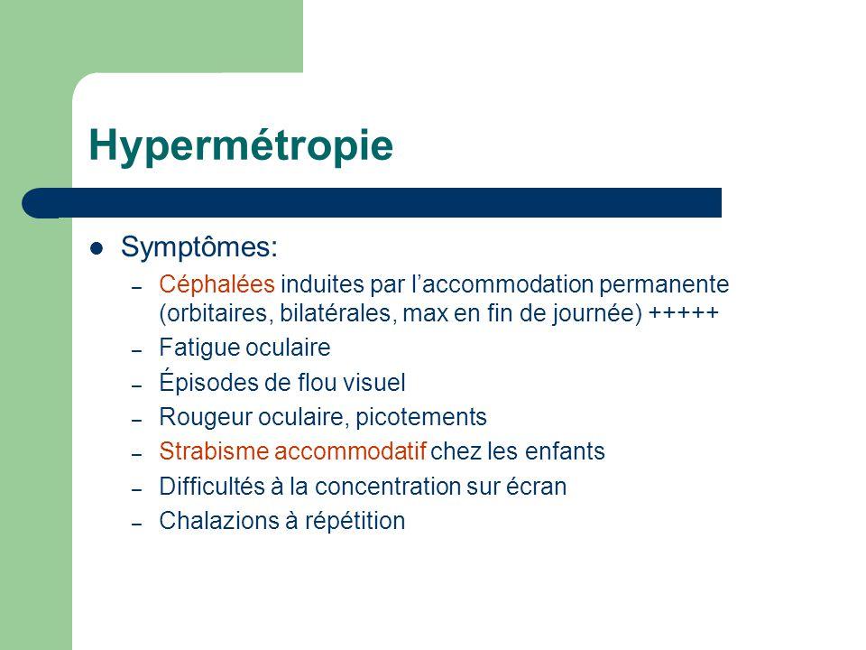 Hypermétropie Symptômes: – Céphalées induites par l'accommodation permanente (orbitaires, bilatérales, max en fin de journée) +++++ – Fatigue oculaire