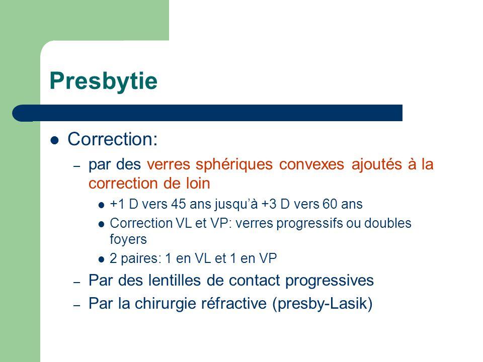Presbytie Correction: – par des verres sphériques convexes ajoutés à la correction de loin +1 D vers 45 ans jusqu'à +3 D vers 60 ans Correction VL et