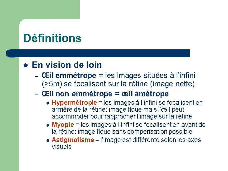 Définitions En vision de loin – Œil emmétrope = les images situées à l'infini (>5m) se focalisent sur la rétine (image nette) – Œil non emmétrope = œi