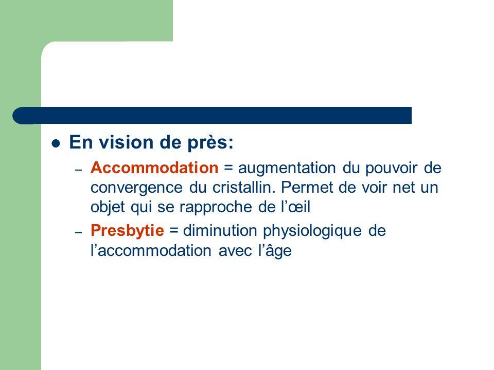 En vision de près: – Accommodation = augmentation du pouvoir de convergence du cristallin. Permet de voir net un objet qui se rapproche de l'œil – Pre
