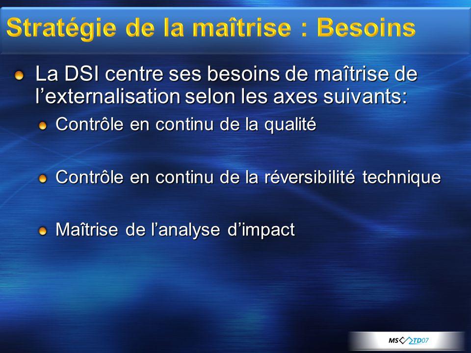 La DSI centre ses besoins de maîtrise de l'externalisation selon les axes suivants: Contrôle en continu de la qualité Contrôle en continu de la réversibilité technique Maîtrise de l'analyse d'impact