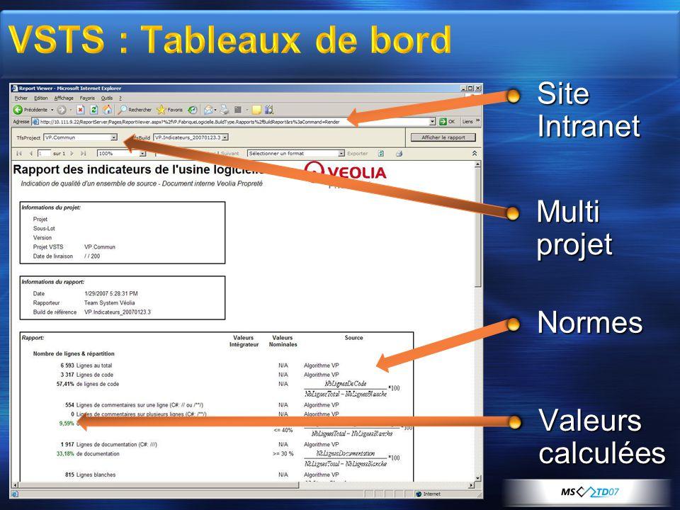 Multi projet Normes Valeurs calculées Site Intranet
