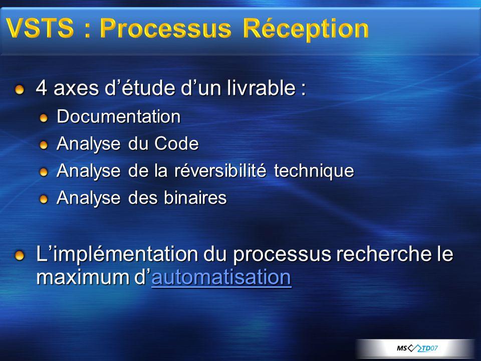 4 axes d'étude d'un livrable : Documentation Analyse du Code Analyse de la réversibilité technique Analyse des binaires L'implémentation du processus recherche le maximum d'automatisation automatisation