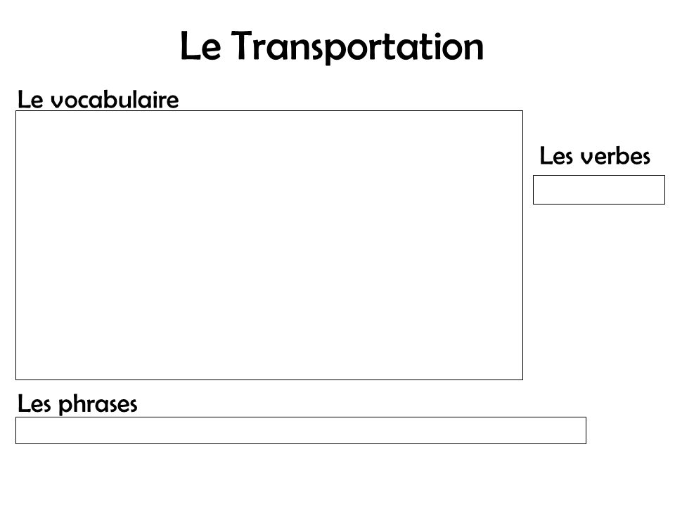 Le Transportation Le vocabulaire Les phrases Les verbes