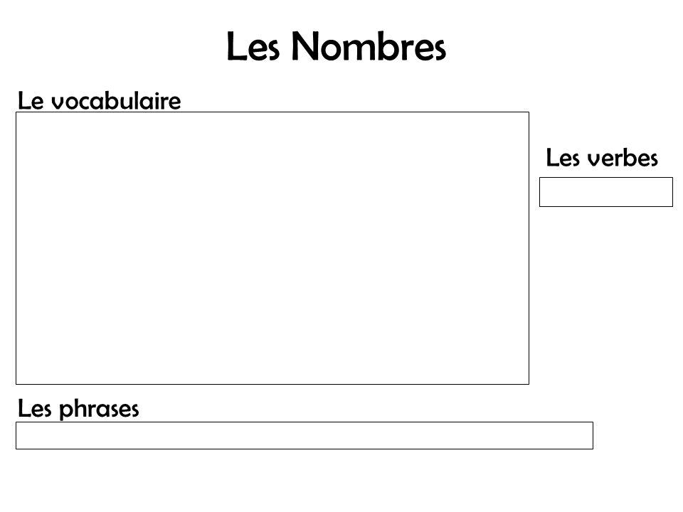 Les Jours/Les Mois/Les Saisons Le vocabulaire Les phrases Quel est la date aujourd'hui.