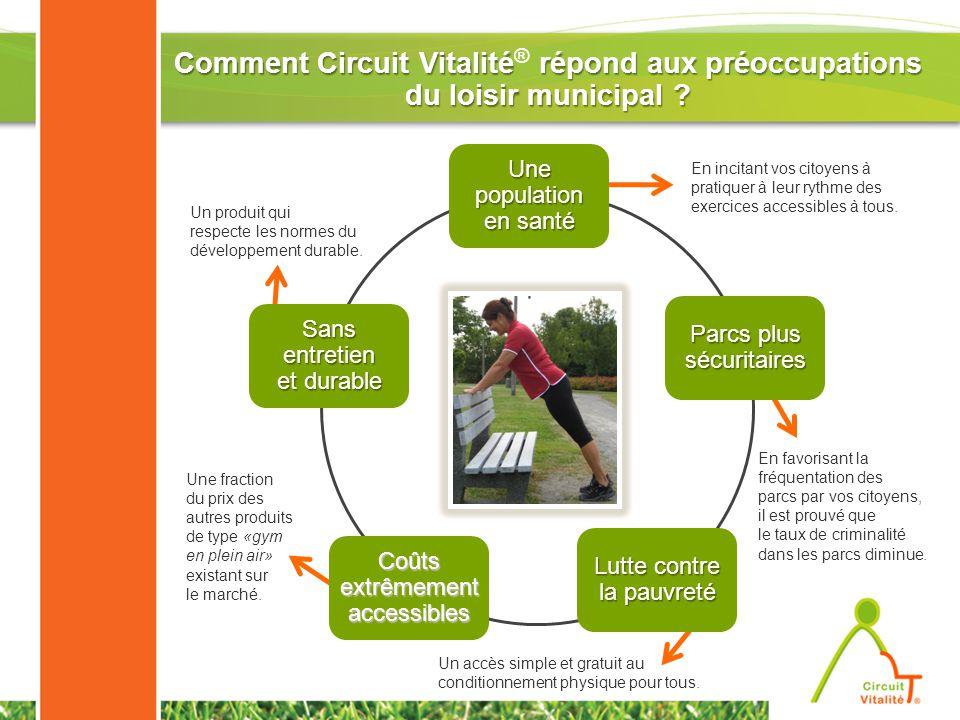 Objectifs Une organisation écologiquement viable, économiquement efficace et socialement acceptable