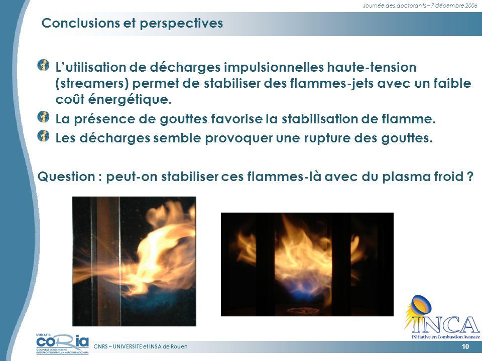 CNRS – UNIVERSITE et INSA de Rouen Journée des doctorants – 7 décembre 2006 10 Conclusions et perspectives L'utilisation de décharges impulsionnelles