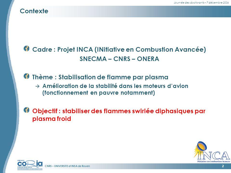 CNRS – UNIVERSITE et INSA de Rouen Journée des doctorants – 7 décembre 2006 2 Contexte Cadre : Projet INCA (INitiative en Combustion Avancée) SNECMA –