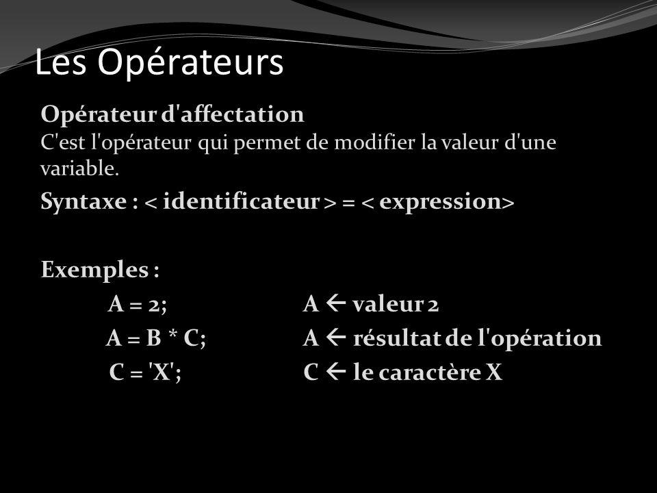 Les Opérateurs Opérateur d'affectation C'est l'opérateur qui permet de modifier la valeur d'une variable. Syntaxe : = Exemples : A = 2;A  valeur 2 A