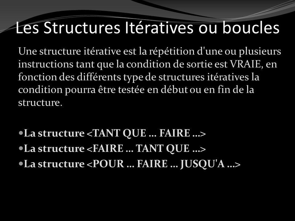 Les Structures Itératives ou boucles Une structure itérative est la répétition d'une ou plusieurs instructions tant que la condition de sortie est VRA