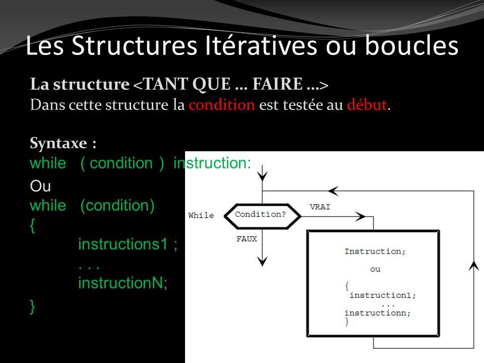 Les Structures Itératives ou boucles La structure Dans cette structure la condition est testée au début. Syntaxe : while ( condition ) instruction: Ou