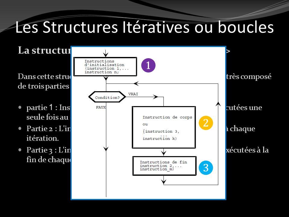 Les Structures Itératives ou boucles La structure Dans cette structure la condition est testée au début. Elle est très composé de trois parties : part
