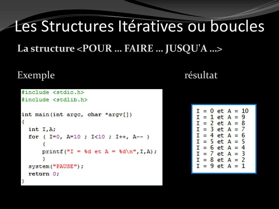 Les Structures Itératives ou boucles La structure Exemple résultat