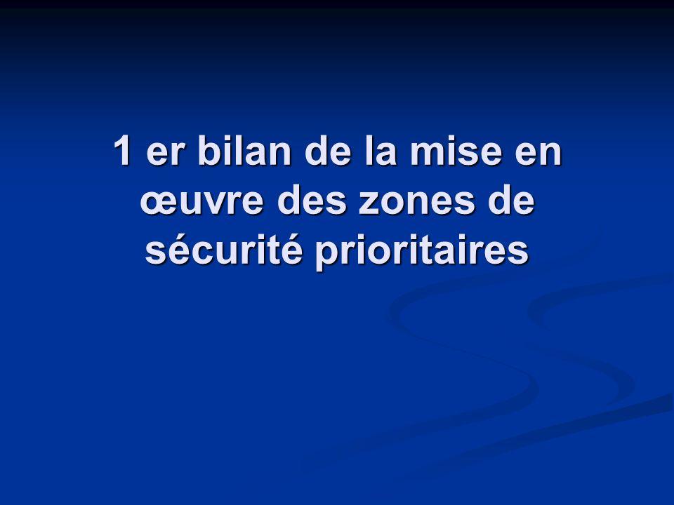 1 er bilan de la mise en œuvre des zones de sécurité prioritaires