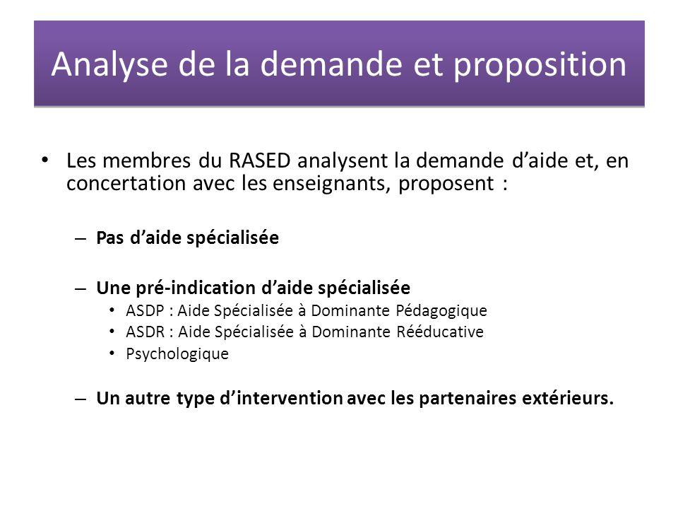 Analyse de la demande et proposition Les membres du RASED analysent la demande d'aide et, en concertation avec les enseignants, proposent : – Pas d'ai