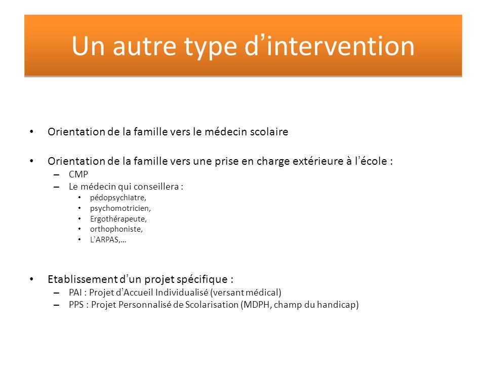 Un autre type d'intervention Orientation de la famille vers le médecin scolaire Orientation de la famille vers une prise en charge extérieure à l'écol