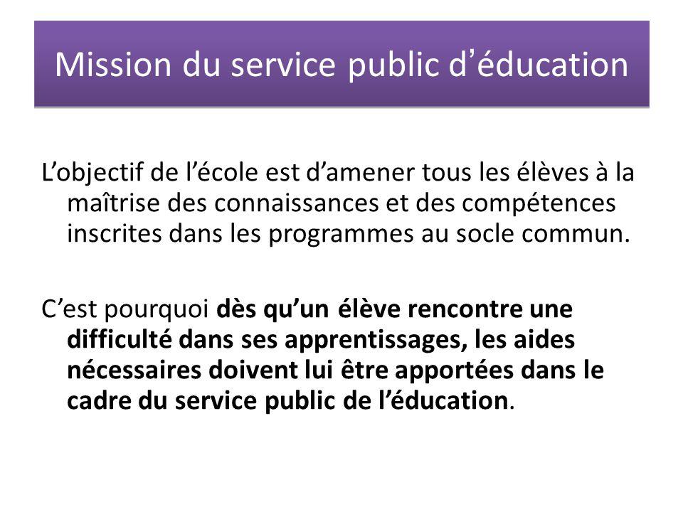 Mission du service public d'éducation L'objectif de l'école est d'amener tous les élèves à la maîtrise des connaissances et des compétences inscrites