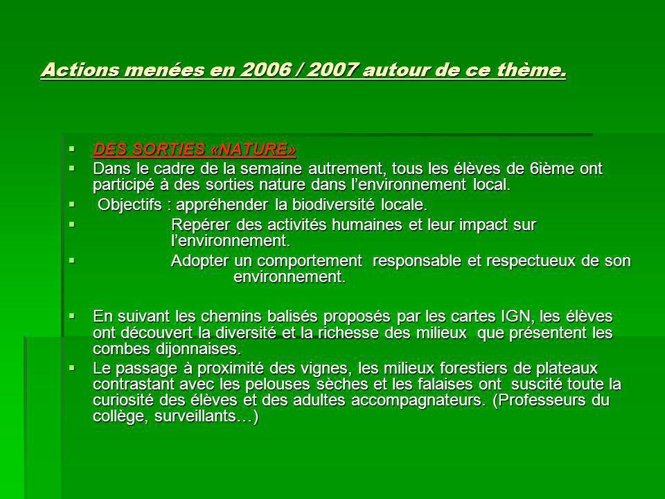 Actions menées en 2006 / 2007 autour de ce thème.  DES SORTIES «NATURE»  Dans le cadre de la semaine autrement, tous les élèves de 6ième ont partici