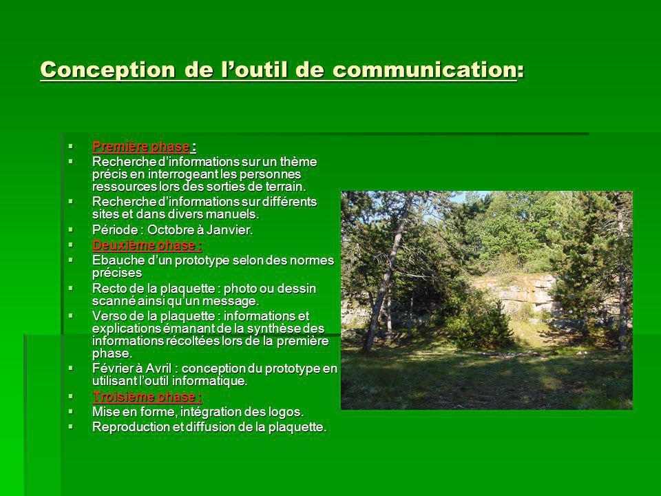 Conception de l'outil de communication:  Première phase :  Recherche d'informations sur un thème précis en interrogeant les personnes ressources lors des sorties de terrain.