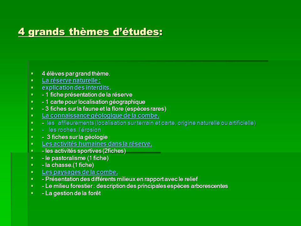 4 grands thèmes d'études:  4 élèves par grand thème.  La réserve naturelle :  explication des interdits.  - 1 fiche présentation de la réserve  -