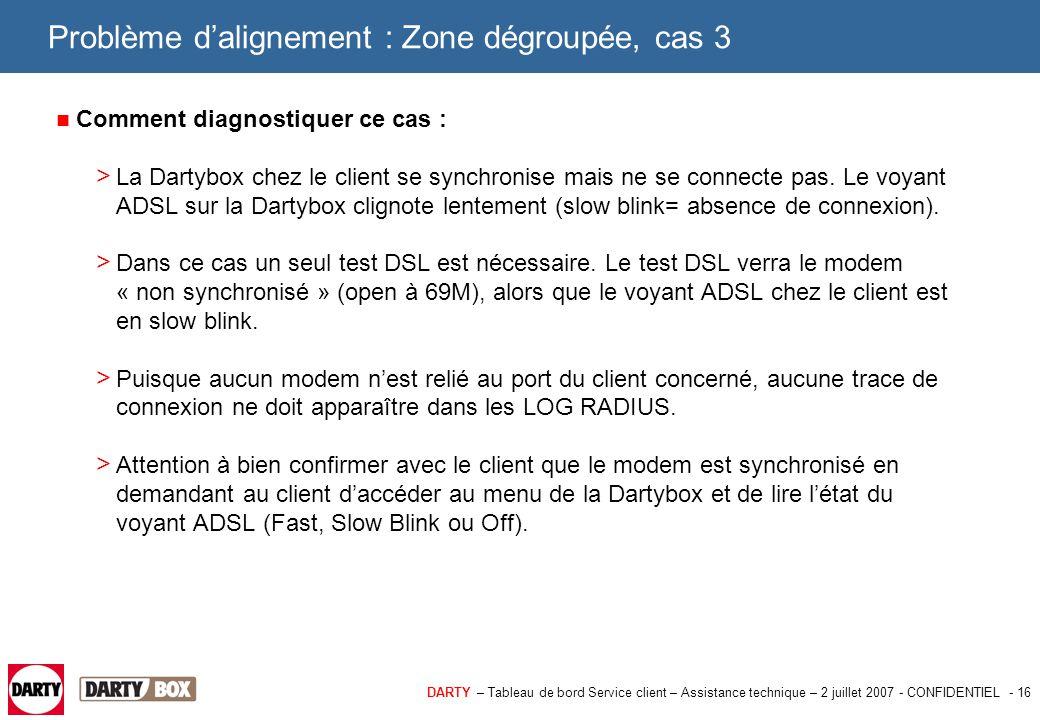 DARTY – Tableau de bord Service client – Assistance technique – 2 juillet 2007 - CONFIDENTIEL - 16 Problème d'alignement : Zone dégroupée, cas 3 Comme