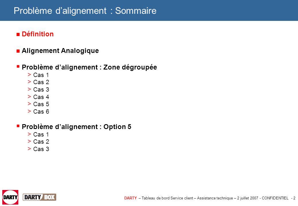 DARTY – Tableau de bord Service client – Assistance technique – 2 juillet 2007 - CONFIDENTIEL - 2 Problème d'alignement : Sommaire Définition Aligneme