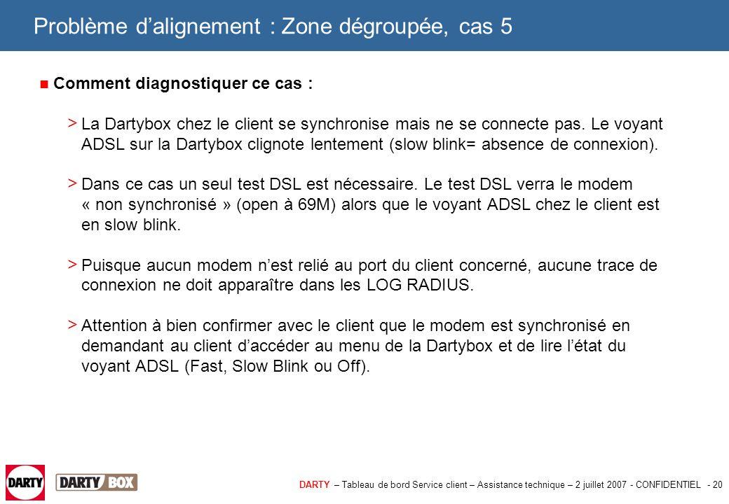 DARTY – Tableau de bord Service client – Assistance technique – 2 juillet 2007 - CONFIDENTIEL - 20 Problème d'alignement : Zone dégroupée, cas 5 Comme